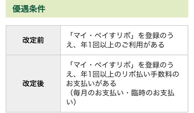 三井 住友 カード 改悪